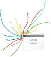 Google_Plus_Geschichte